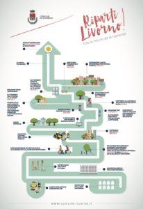 infografica_riparti_livorno